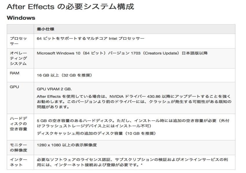 After Effects必要システム環境